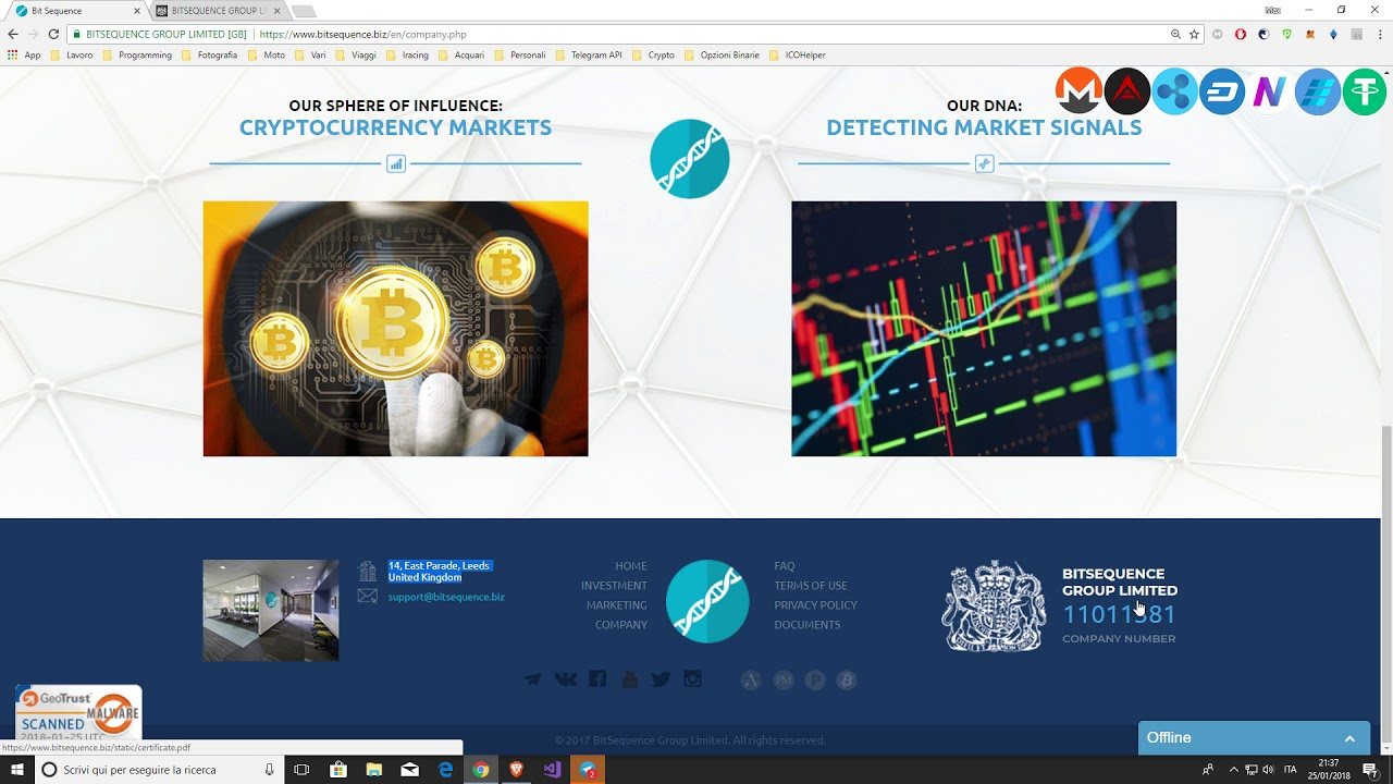 Forex option traders dubai