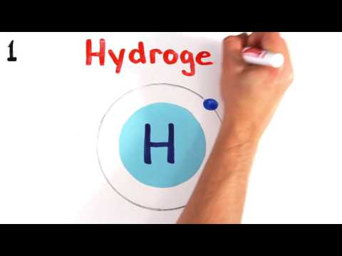 The Periodic Table but Every Element is Hydrogen (ASAPScience Periodic Table Song Parody)