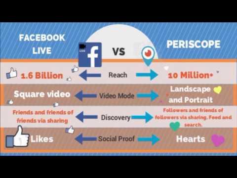 Re-Broadcast Show. Facebook Live vs. Periscope