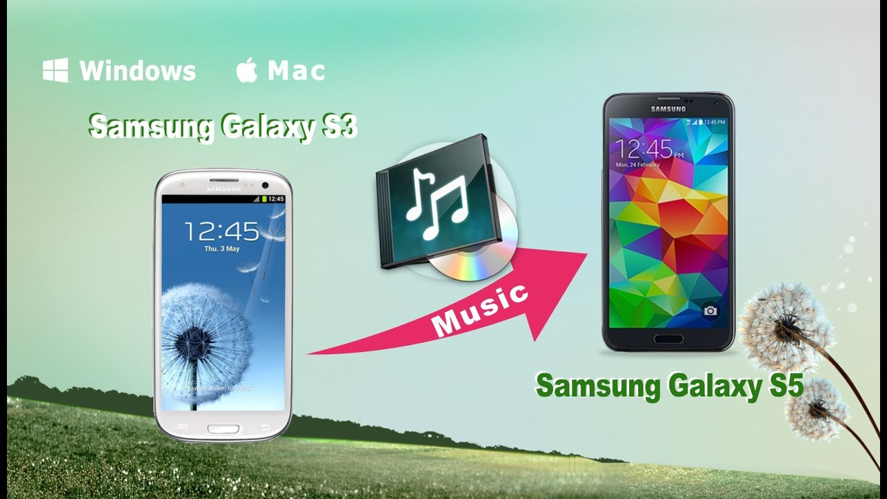 sync music to galaxy s3 from mac