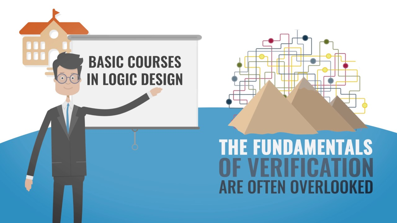 Learn SystemVerilog and UVM | Tutorial for Beginners