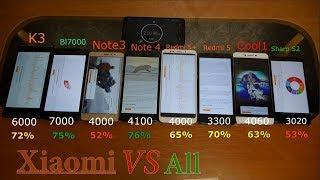 Кто продержится дольше? Xiaomi Note 4 , Redmi 5, 5+, 3Pro vs Sharp s2, leeco cool1 и др