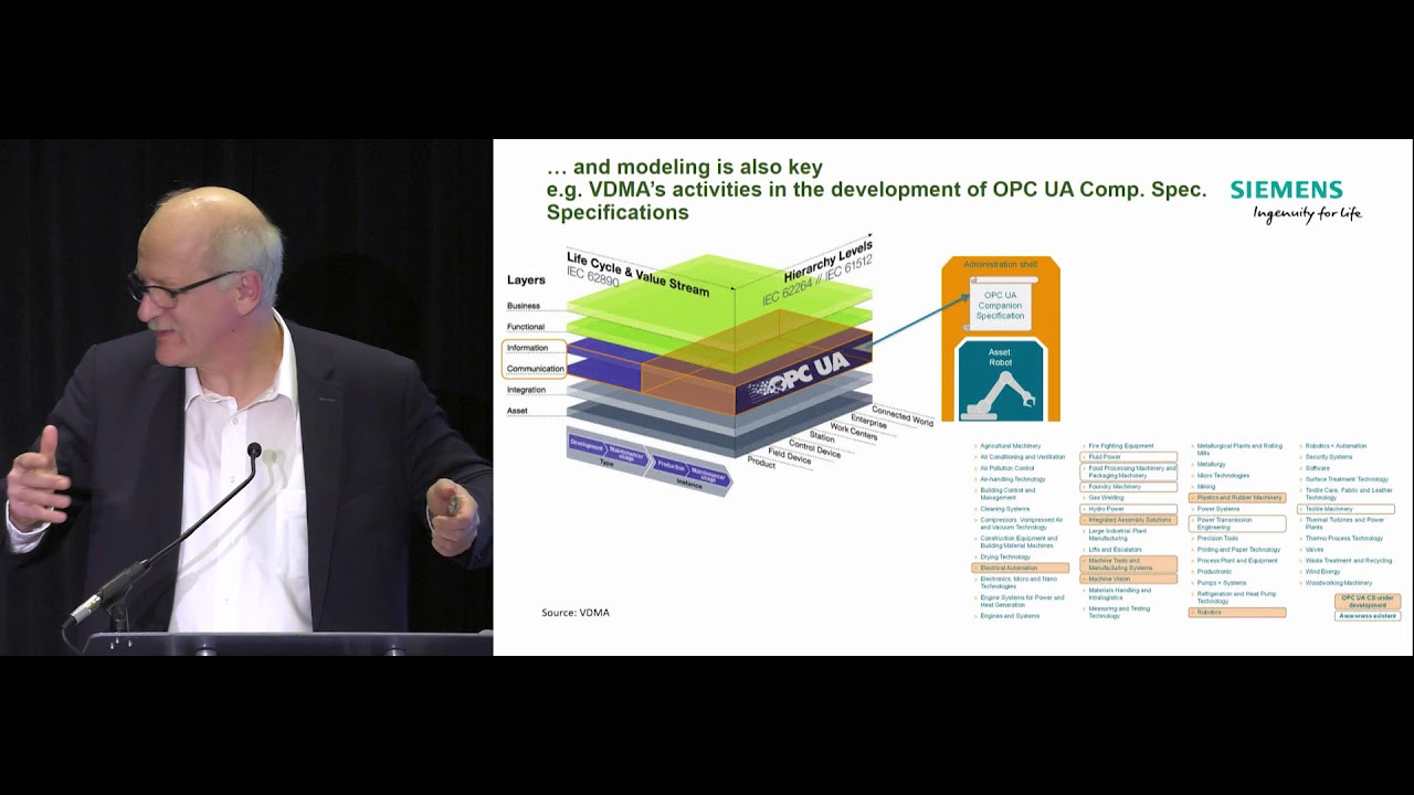 Integration Technologies and Information Modeling - Thomas Hahn, Siemens -  ARC Orlando 2018 Forum