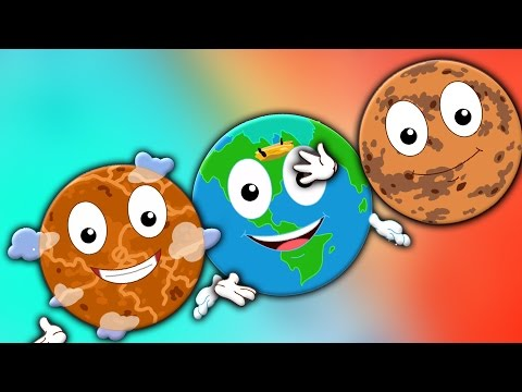 Pianeti canzone | imparare pianeti | canzone per i bambini | Learn Planet | Kids Song | Planets Song