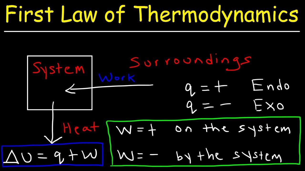 fist law of thermodynamics