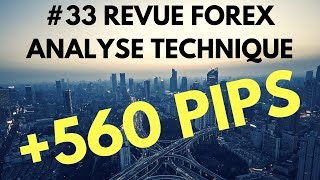 REVUE FOREX ANALYSE TECHNIQUE #33 -1er Décembre 2018 MASTER FENG TRADING