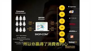 購物年金獎賞庫計劃的概念─ JR Ridinger 主講(2014美安國際年會)(Market Hong Kong)