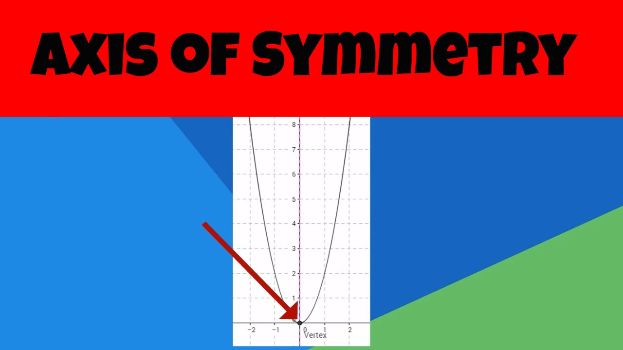 Axis of symmetry definition youtube for Meaning of symmetrical