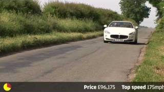 Maserati GranCabrio - 90sec review by autocar.co.uk