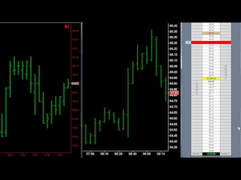 June 30 Trade Precision Crude Oil Trades.mp4