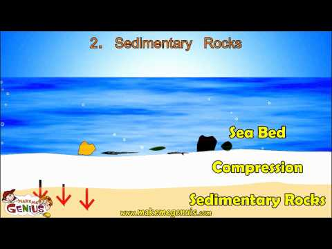 Sedimentary Rocks Video for kids by makemegenius.com