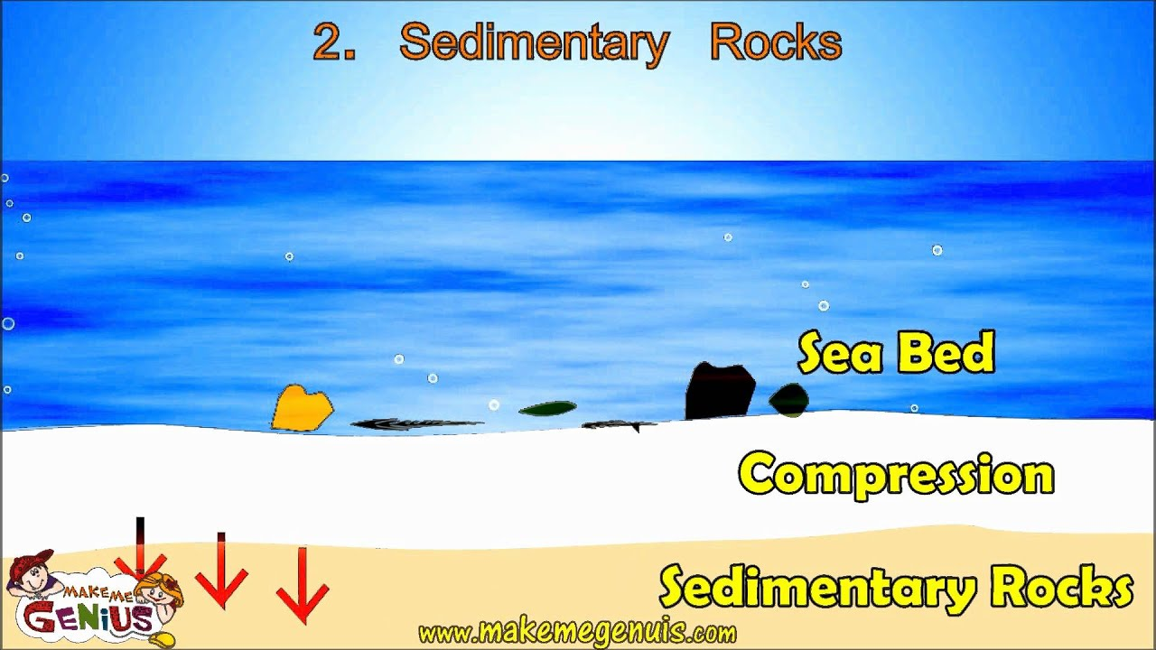 Sediment Ry Rocks Video Kids By M Kemegenius Youtube