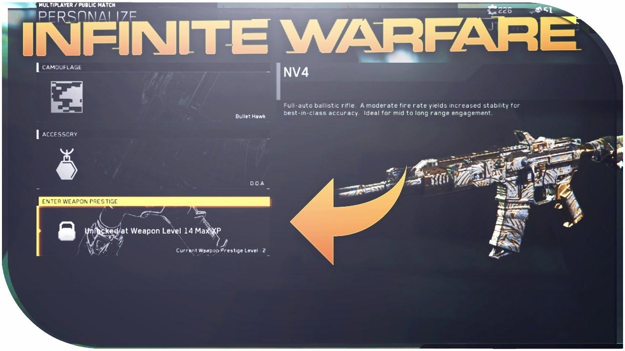 cod ww2 weapon unlock levels