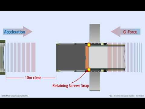 High Velocity Missile (HVM) Motor Separation (no audio)