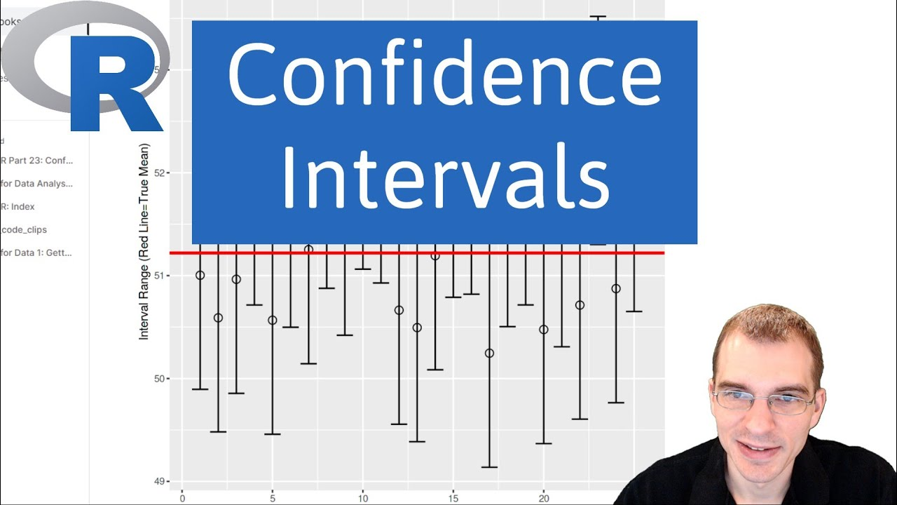Introduction to R: Confidence Intervals