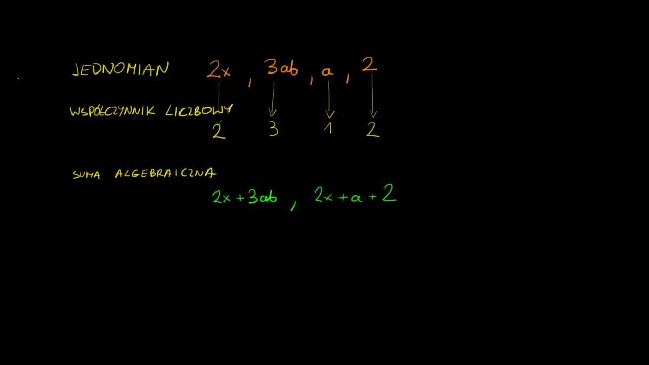 Redukcja wyrazów podobnych w sumie algebraicznej