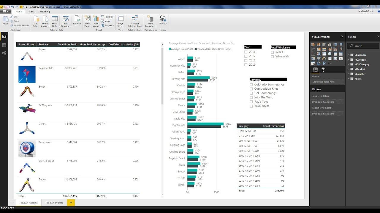 Power BI Desktop: Build Data Model, Get Data, DAX Formulas