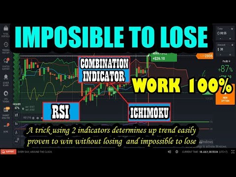Impossible To Lose | 100% Real Strategy | 2 Indicator Rsi + Ichimoku Cloud Binary Option