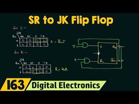 SR Flip Flop to JK Flip Flop Conversion - YouTube