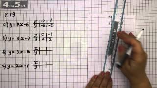 Упражнение 8.19. Алгебра 7 класс Мордкович А.Г.