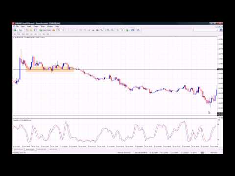 Binary Options Brokers With 15 Minute Options