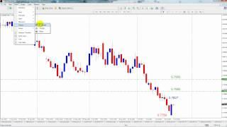 Naked Forex Trader -My EUR/GBP Trade
