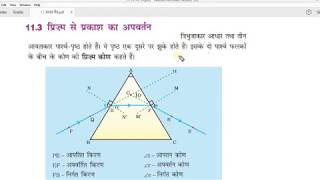 मानव नैत्र Human eyes and coulorful world full part science class x freestudy4u