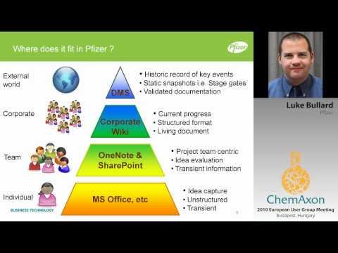 Cheminformatics and SharePoint: A Big Pharma Perspective - Luke Bullard (Pfizer)