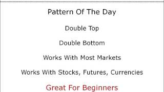 Technical Analysis Chart Patterns