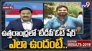 JD Laxmi Narayana trails behind YCP MP Raju after four rounds of counting - TV9