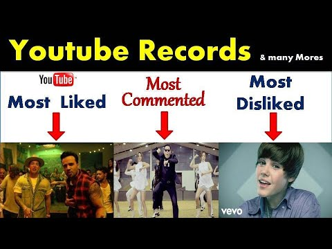 Youtube Records  Most Viewed, Liked, Disliked, Commented, Viral Videos.....
