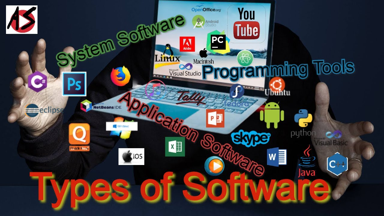 What are Software | Types of Software | System Software | Programming Tools  | Application Software - YouTube