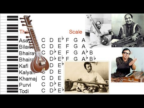 Classical Ragas and Bollywood Songs | Hindi Songs based on Classical Ragas
