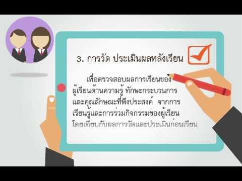 บทที่ 5 การประเมินผล (Evaluation) หน่วยที่ 5-1 การประเมินแผนการสอน