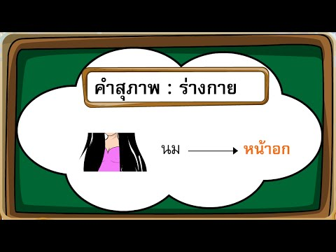 คำสุภาพ - สื่อการเรียนการสอน ภาษาไทย ป.3