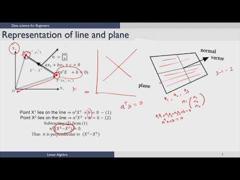 Linear Algebra  - Distance,Hyperplanes And Halfspaces,Eigenvalues,Eigenvectors ( Continued 1)