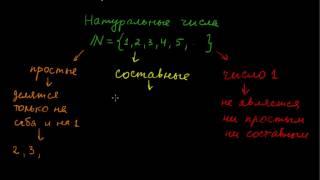 §21 Простые и составные числа