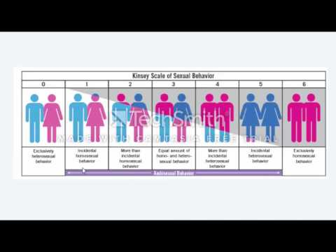 Sociology: Gender and Sexuality