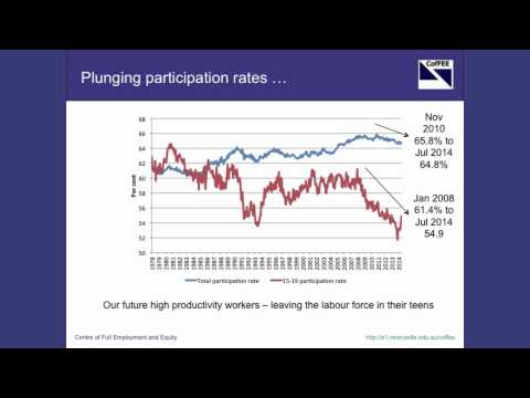 The Labour Underutilisation Crisis in Australia - Professor William Mitchell