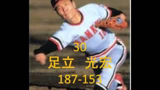 プロ野球 投手歴代記録【通算勝利】 BEST50