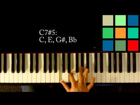 Piano piano chords c7 : Vote No on : how to play the C7 on the keyboard.