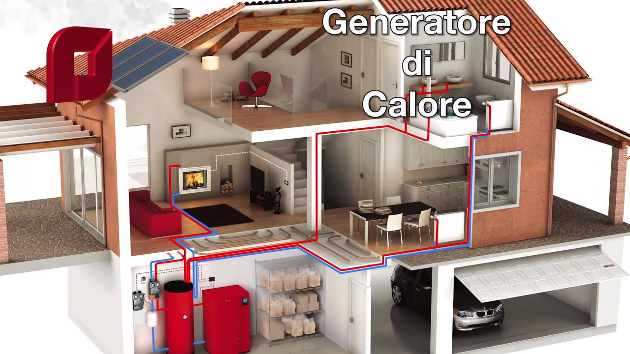 1 chimeneas estufa y calderas hidro conceptos basicos for Instalacion de chimeneas