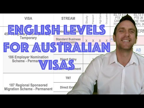 English Requirements for Work Visas 2016 - Australia