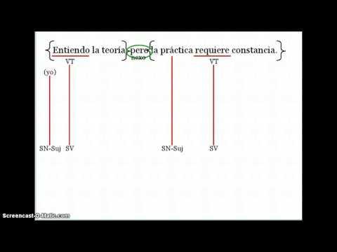 Cómo analizar una oración subordinada sustantivaиз YouTube · Длительность: 8 мин16 с