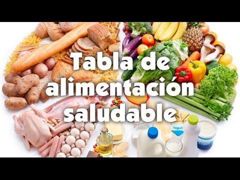 Tabla de alimentaci n youtube for Tabla de alimentacion para cachama