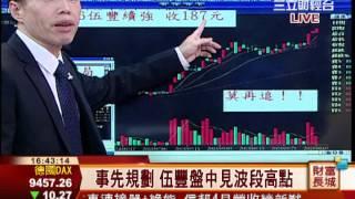 陳偉城-0507 國際股市大跌 大盤續照規劃走 把握520轉折規劃∣財富長城∣三立財經台CH88