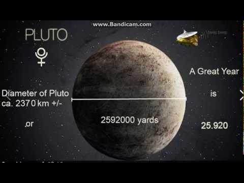 Scott Onstott - Diameter of Pluto is 2592000 yards / Great Year is 25,920 years