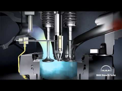 3D animation of MAN 20V35/44G Otto gas engine