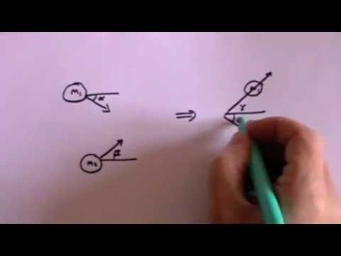 Momentum in 2D - A Level Physics