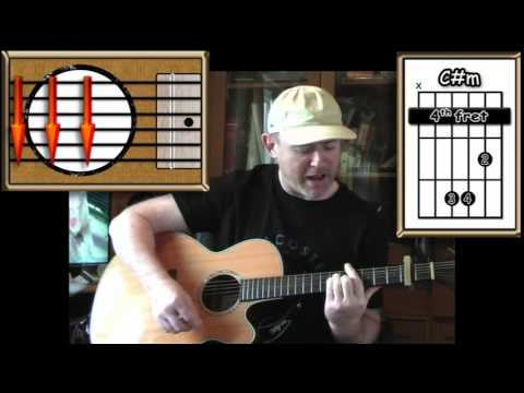Sweet Caroline - Neil Diamond - Acoustic Guitar Lesson